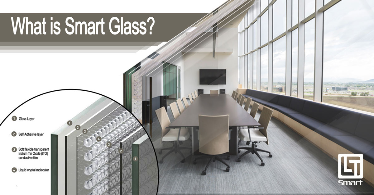 What is Smart Glass? Generally, the glass changes from translucent to transparent, changing from blocking some wavelengths of light to letting light pass through. Moreover, it has High Definition (HD) Projection Effect which is absolutely perfect for Modern Intelligent Home and Office.